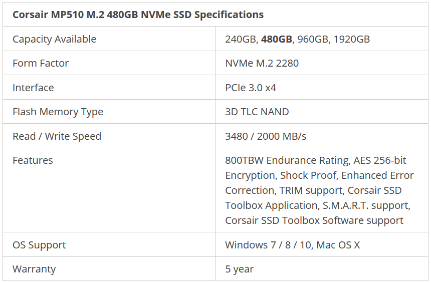 Corsair MP510 M.2 480GB NVMe SSD Specifications