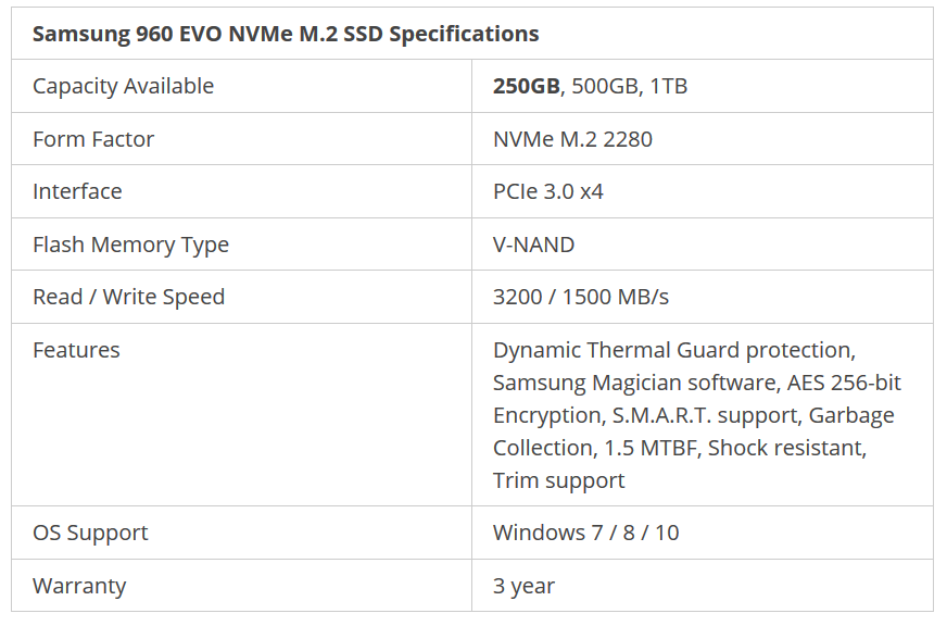 Samsung 960 EVO NVMe M.2 SSD Specifications