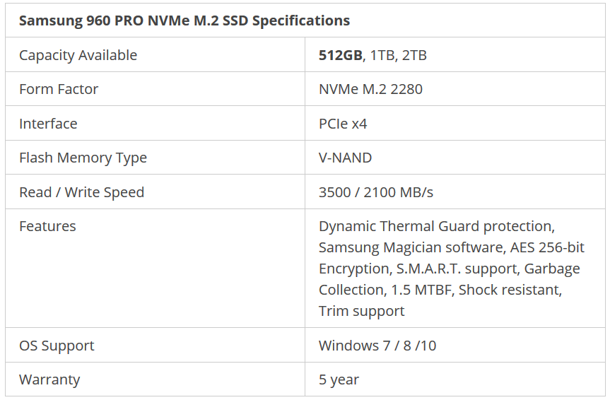 Samsung 960 PRO NVMe M.2 SSD Specifications