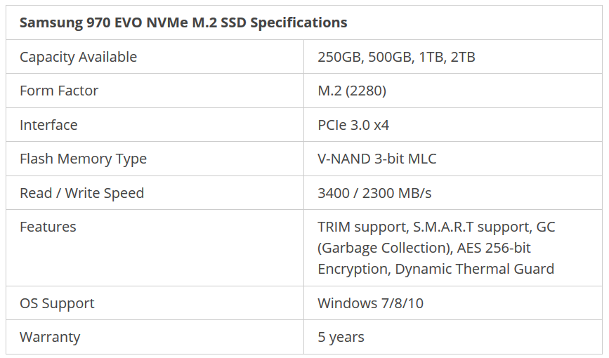 Samsung 970 EVO NVMe M.2 SSD Specifications