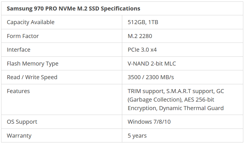 Samsung 970 PRO NVMe M.2 SSD Specifications