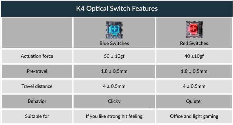 bàn phím cơ Keychron K4 8